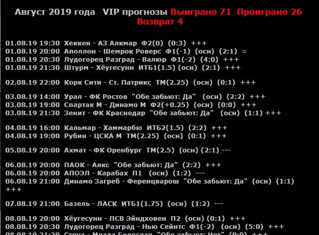 Рисованная статистика на plusbet.ru