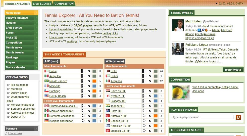 Главная страница сайта  tennisexplorer com