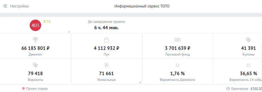 Сайт  toto info co