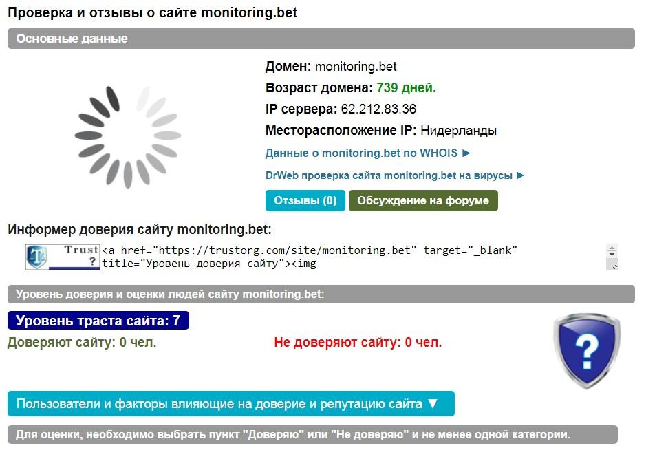 Информация о домене monitoring.bet