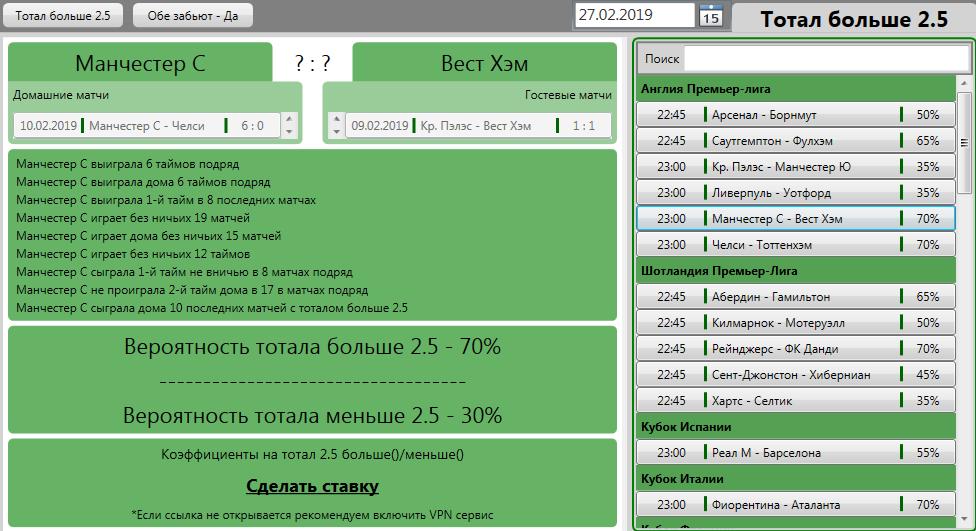 Калькулятор тотала футбол