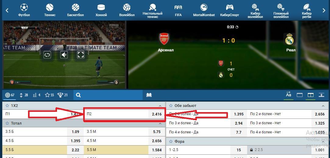Виды споров на серию пенальти в FIFA 18
