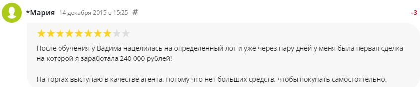 Прибыль в 240 тыс. рублей